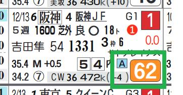 ソダシ(阪神JF)