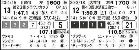 CapD20200428_21