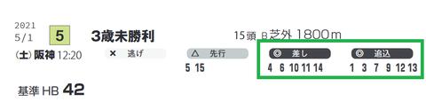 阪神5R3