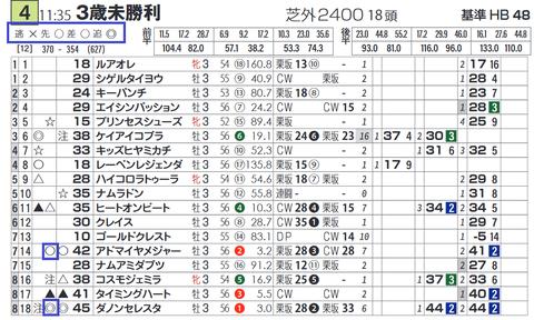 阪神4R5