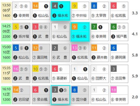 中京8R0