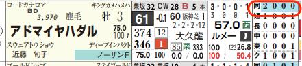 hc06213811-11