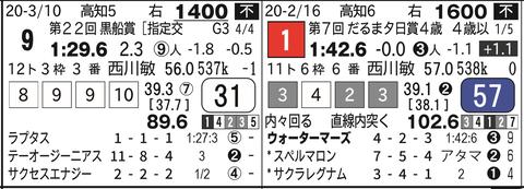 CapD20200328_18