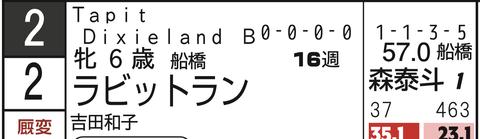 CapD20200401_5