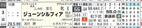 小倉11R4