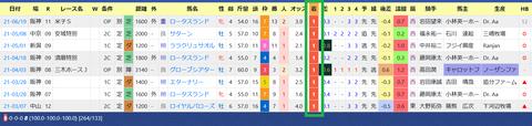 辻野泰之厩舎3