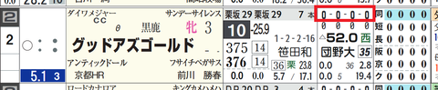 阪神3R1