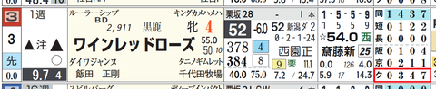 阪神7R4