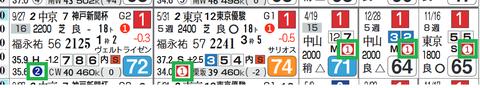 コントレイル(上がり)