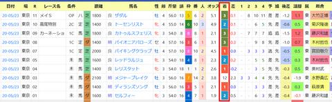 東京1R(ルメール騎手)