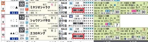 中京1R4