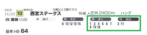 阪神10R4