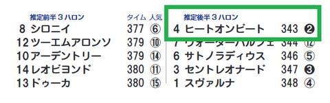 阪神10R2