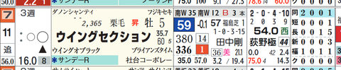 新潟10R2