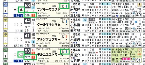 東京7R3