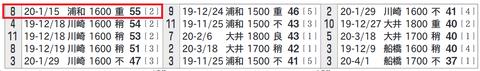 大井11R3