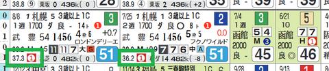 中京8R4