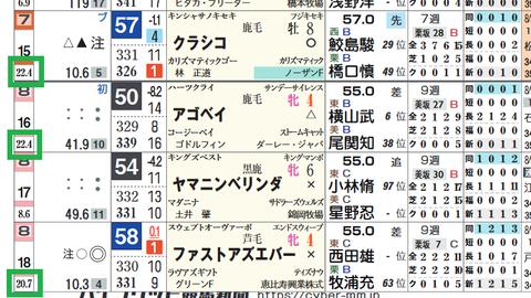 新潟11R3