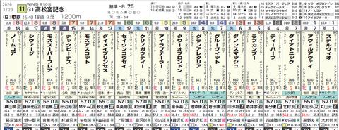 高松宮記念1