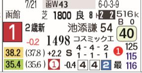 CapD20200215_4