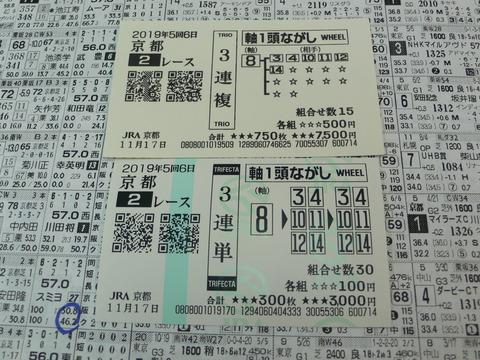 【馬券】5回京都6日2