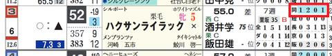 阪神8R4
