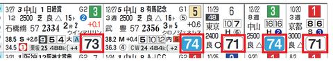 ワールドプレミア(近5走)