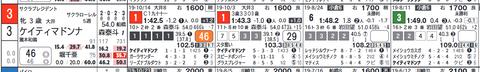 11R ③ケイティマドンナ
