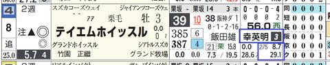 阪神3R2
