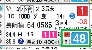 小倉12R2