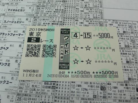 【馬券】5回東京8日2