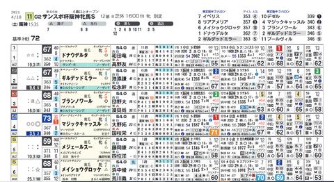 阪神牝馬S2