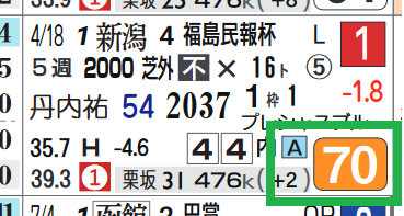 マイネルウィルトス(福島民報杯)