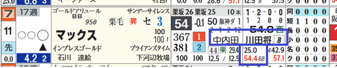 小倉8R3