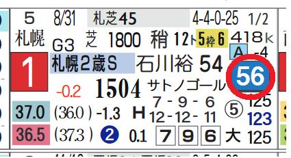 ブラックホール(札幌2歳S)