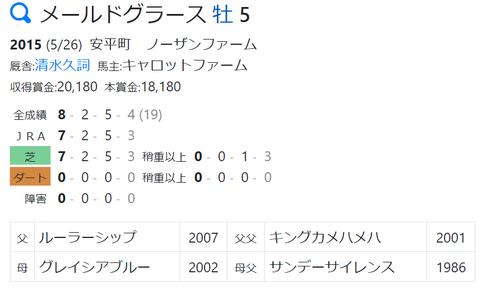 CapD20200807