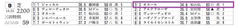 阪神9R3