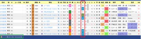 手塚厩舎3