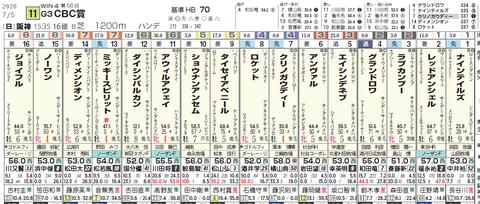 CBC賞1