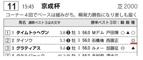 タイソウ(モーリス産駒)