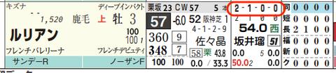 hc03202211-4