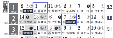 函館1R4