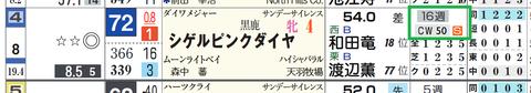 シゲルピンクダイヤ(「追切指数」)