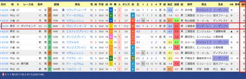 田村康仁厩舎3
