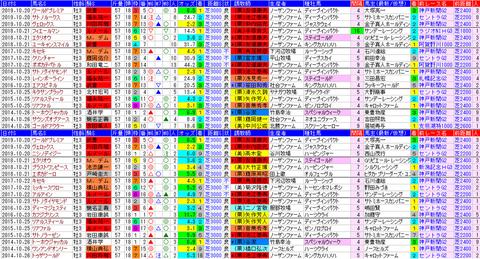 「データパック」菊花賞