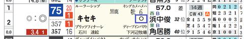 キセキ(「重馬場適性」)