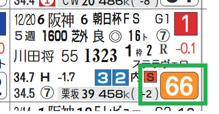 グレナディアガーズ(朝日杯FS)