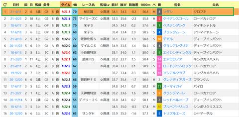 ソダシ(レコード)