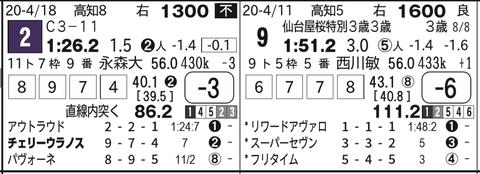 CapD20200502_16