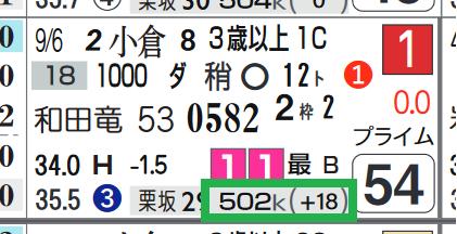 中京10R4